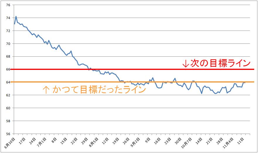 f:id:sakatsu_kana:20171112151756j:plain