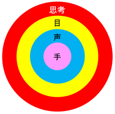 f:id:sakatsu_kana:20171115075439j:plain