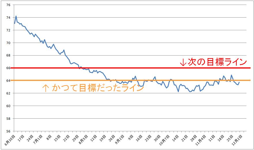 f:id:sakatsu_kana:20171201115806j:plain