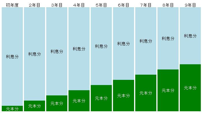f:id:sakatsu_kana:20180116143936j:plain