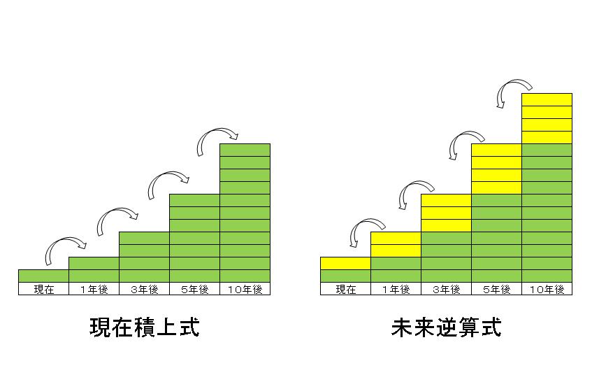 f:id:sakatsu_kana:20180209212901j:plain
