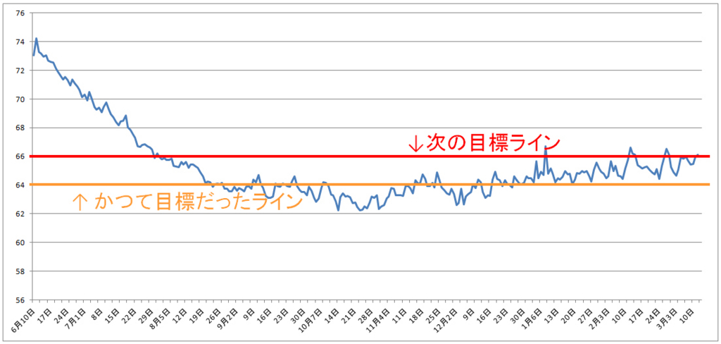 f:id:sakatsu_kana:20180312173438j:plain