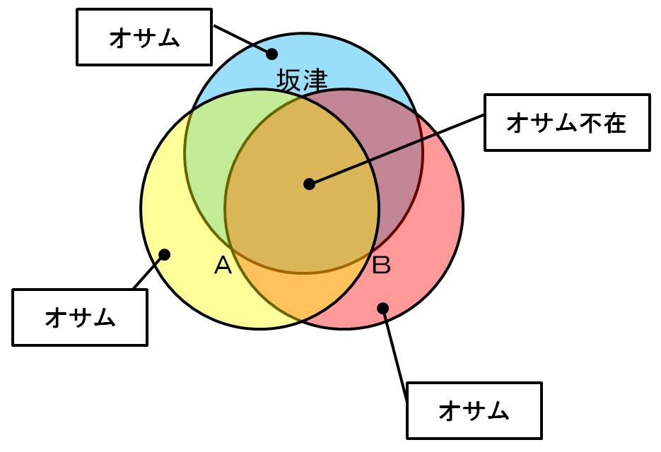 f:id:sakatsu_kana:20180316102927j:plain