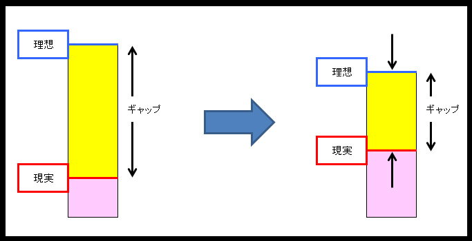 f:id:sakatsu_kana:20180322142029j:plain
