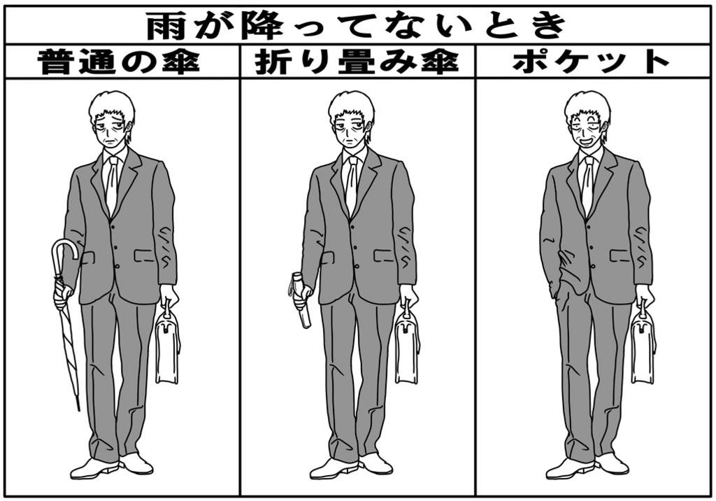 f:id:sakatsu_kana:20180417185809j:plain