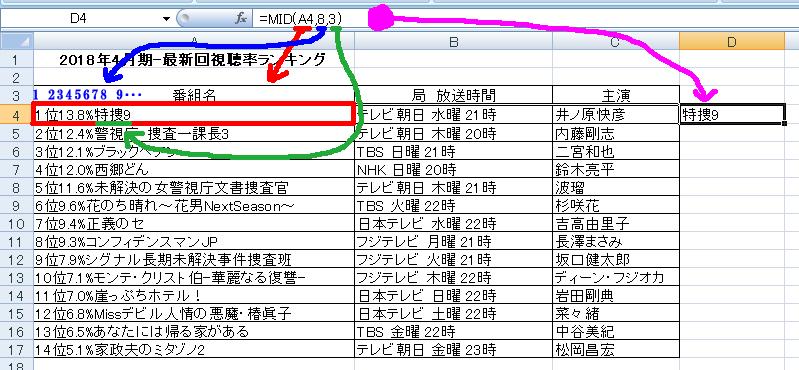 f:id:sakatsu_kana:20180509093800j:plain