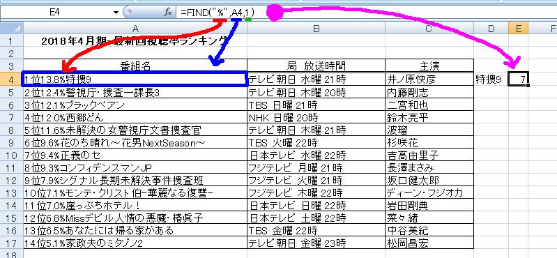 f:id:sakatsu_kana:20180509101240j:plain