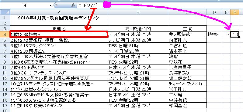 f:id:sakatsu_kana:20180509103602j:plain