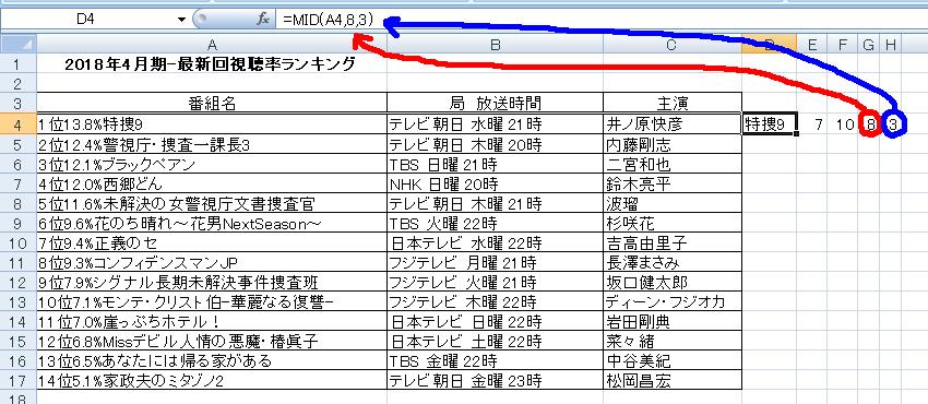 f:id:sakatsu_kana:20180509105117j:plain