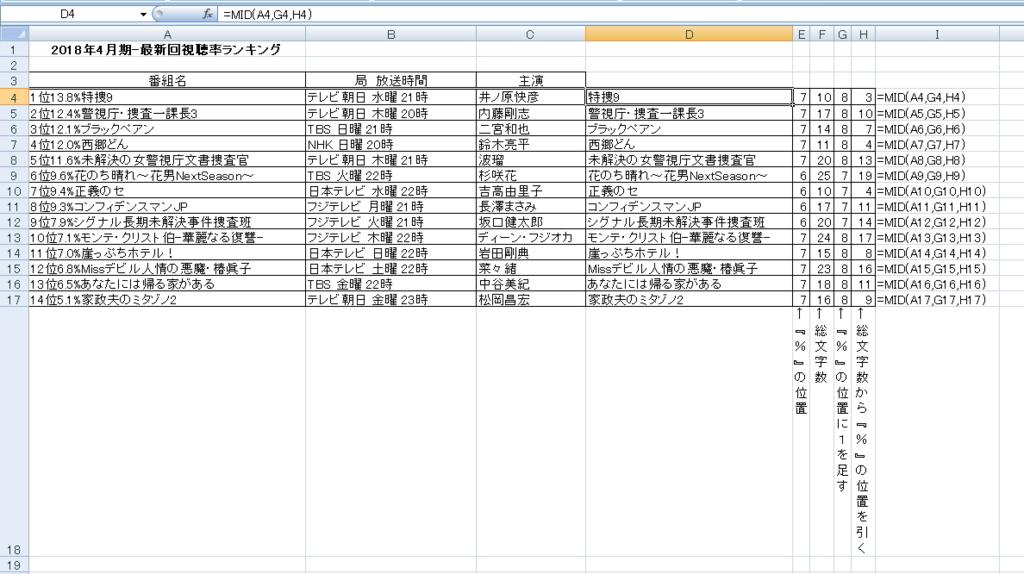 f:id:sakatsu_kana:20180509110603j:plain