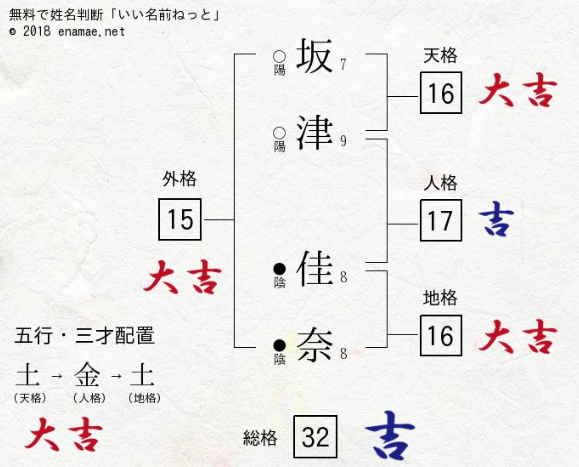 f:id:sakatsu_kana:20180518151149j:plain