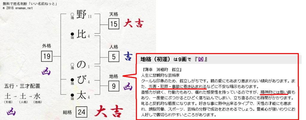 f:id:sakatsu_kana:20180518153213j:plain