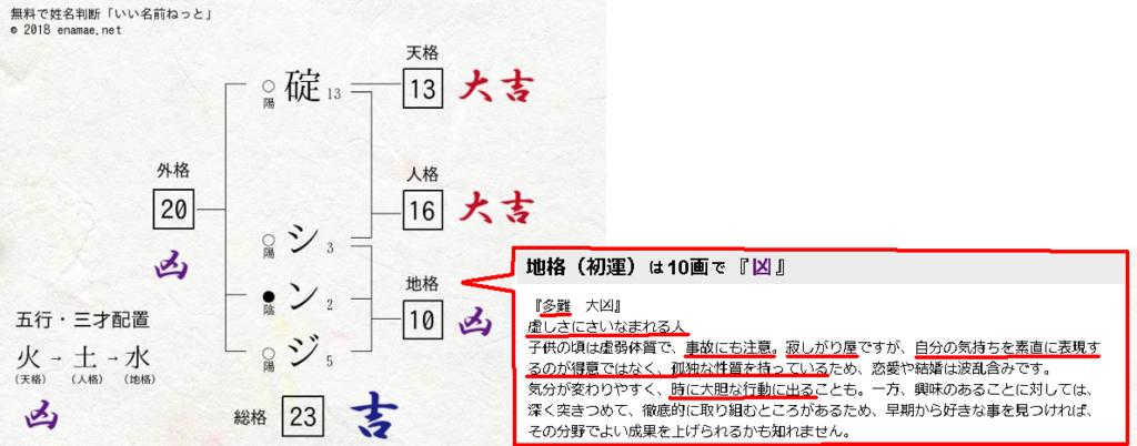 f:id:sakatsu_kana:20180518153845j:plain