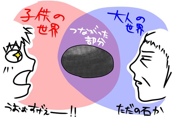 f:id:sakatsu_kana:20180530095213j:plain
