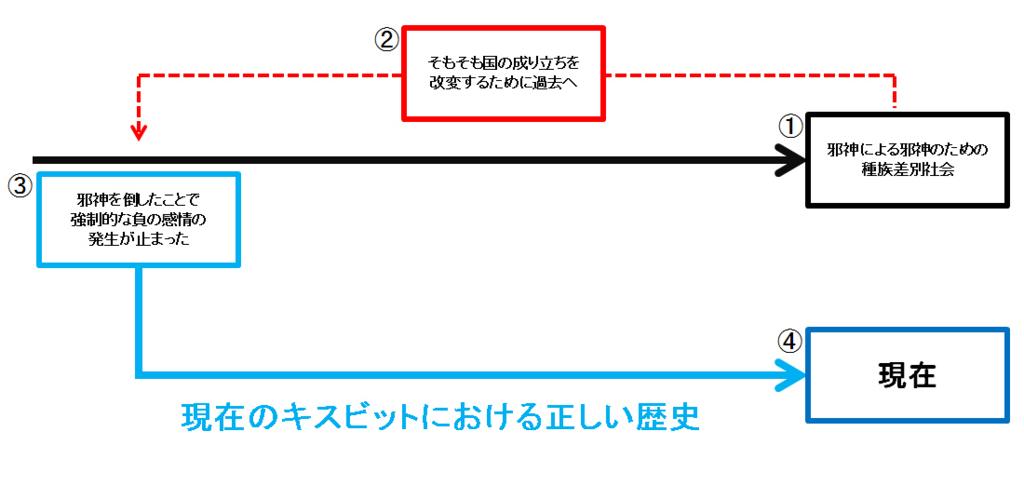 f:id:sakatsu_kana:20180611095829j:plain