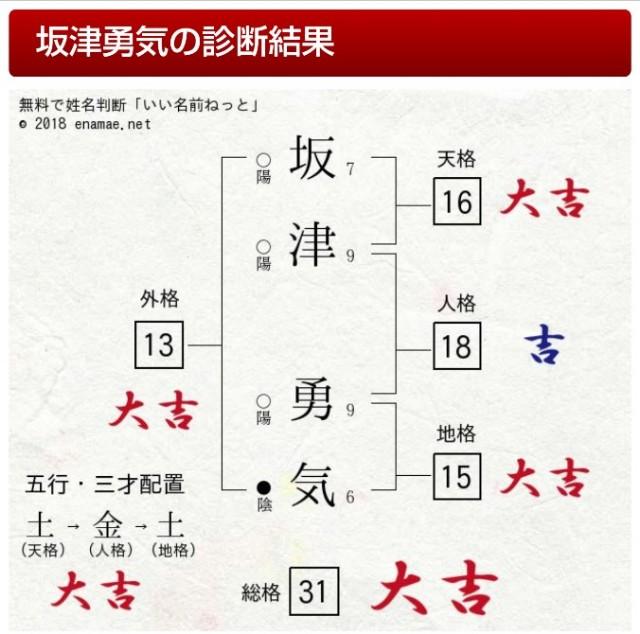 f:id:sakatsu_kana:20180715084536j:image