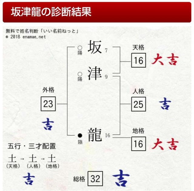 f:id:sakatsu_kana:20180715085013j:image