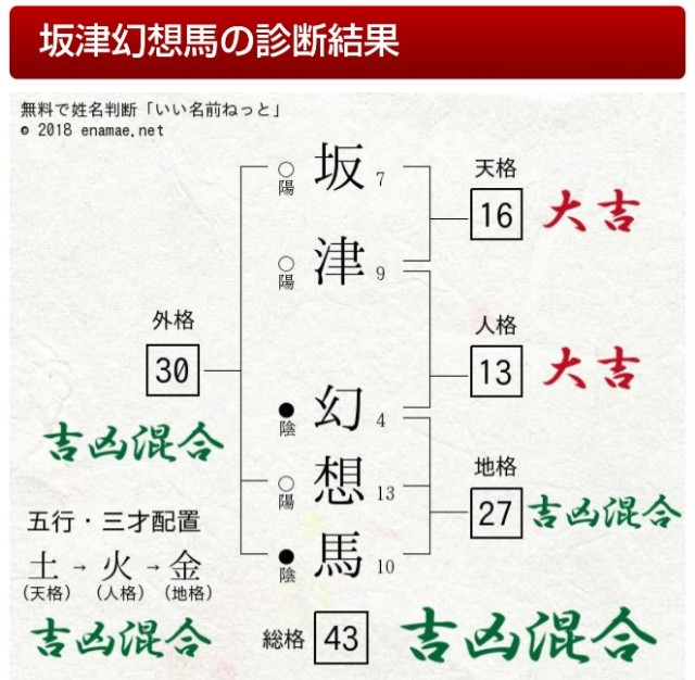 f:id:sakatsu_kana:20180715085437j:image