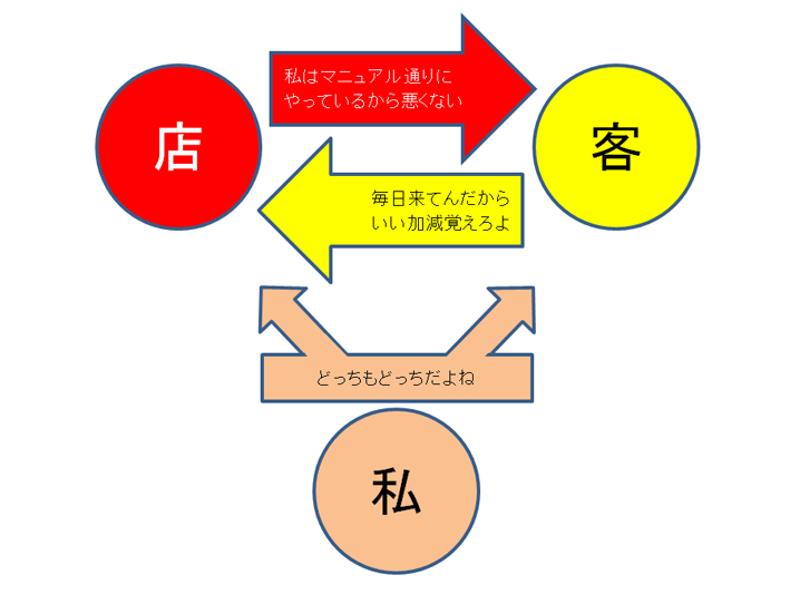 f:id:sakatsu_kana:20180809081412j:plain