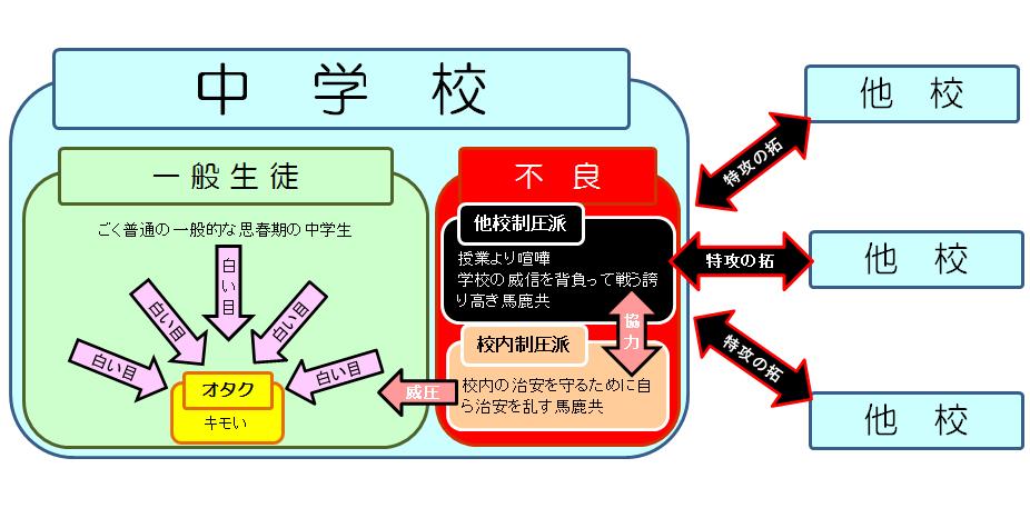 f:id:sakatsu_kana:20180820142312j:plain