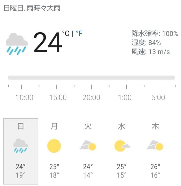 f:id:sakatsu_kana:20180930085933j:image