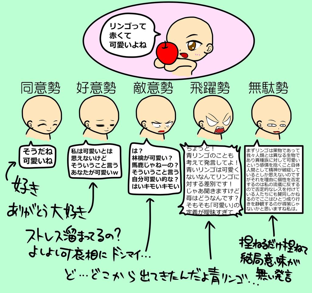 f:id:sakatsu_kana:20181122132641j:plain