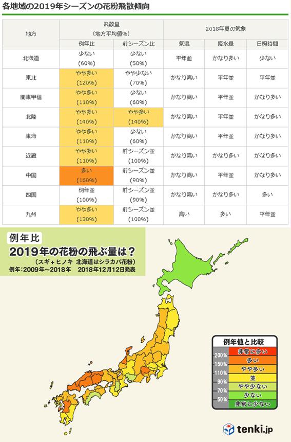 f:id:sakatsu_kana:20190116091750j:plain