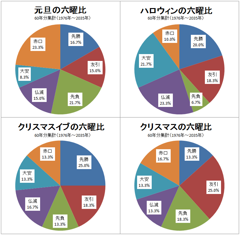 f:id:sakatsu_kana:20190214110124j:plain