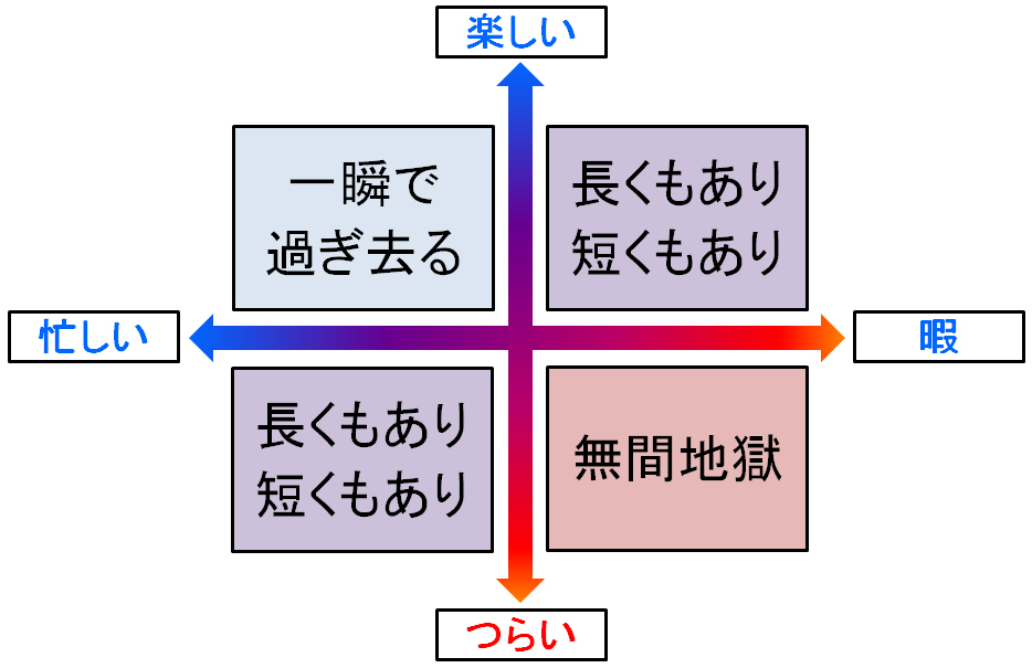 f:id:sakatsu_kana:20190305101423j:plain