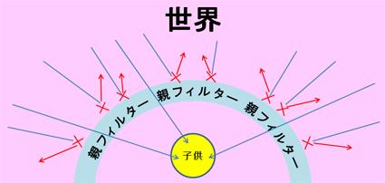 f:id:sakatsu_kana:20190318094537j:plain