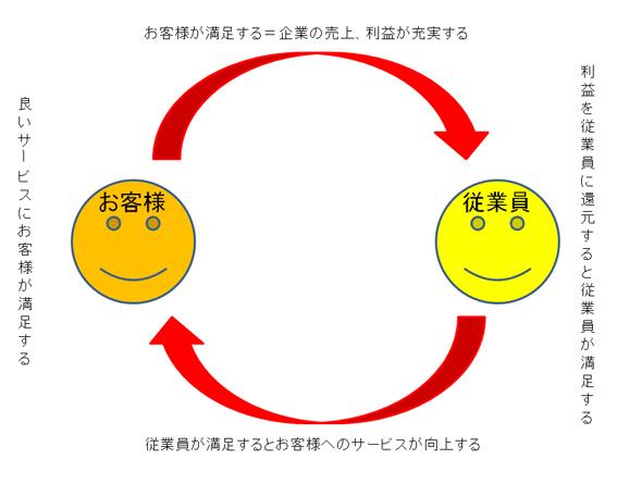 f:id:sakatsu_kana:20190517091318j:plain