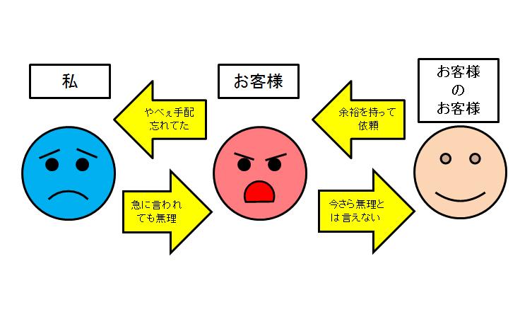 f:id:sakatsu_kana:20190802082404j:plain