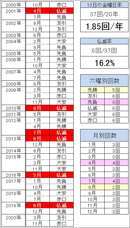 f:id:sakatsu_kana:20190913111138p:plain