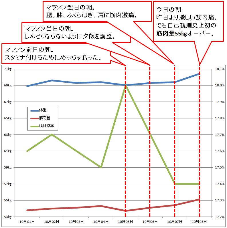 f:id:sakatsu_kana:20191008084537j:plain