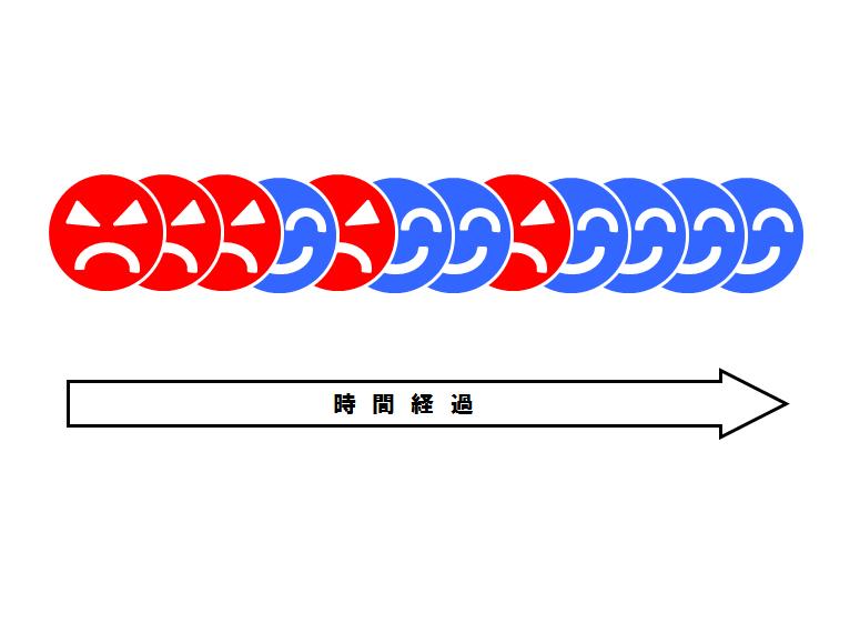 f:id:sakatsu_kana:20191223100223j:plain