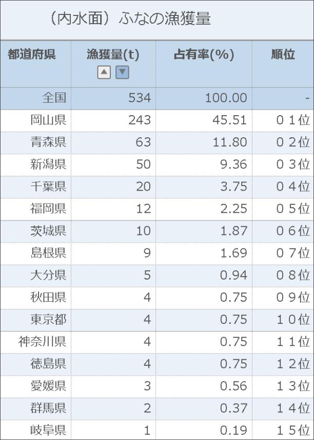 f:id:sakatsu_kana:20200207095518p:plain