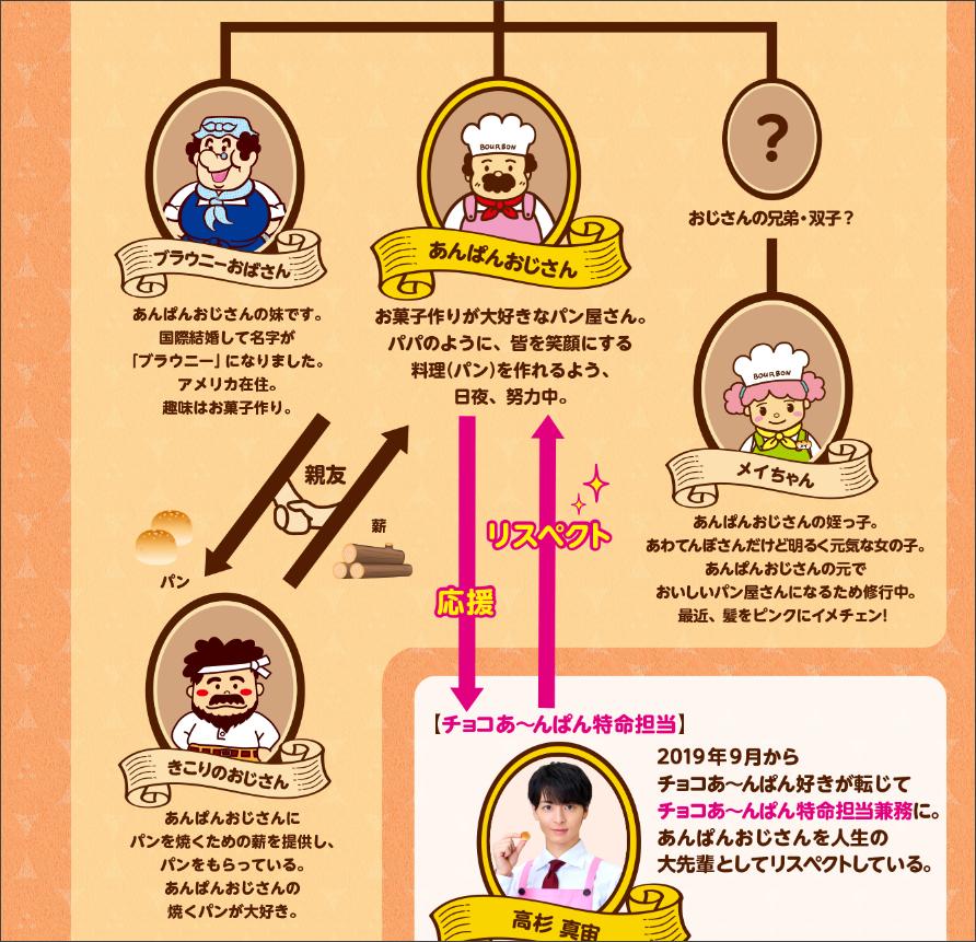 f:id:sakatsu_kana:20200605151623p:plain