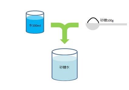 f:id:sakatsu_kana:20200910084303j:plain