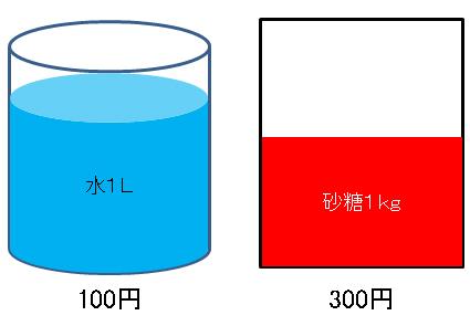 f:id:sakatsu_kana:20200910090224j:plain