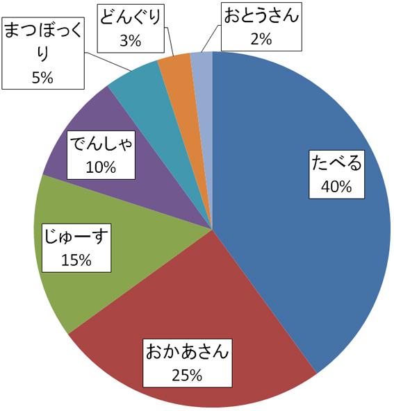 f:id:sakatsu_kana:20201208112948j:plain
