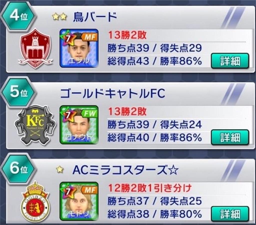 f:id:sakatsuku_challenge:20190131091452j:image