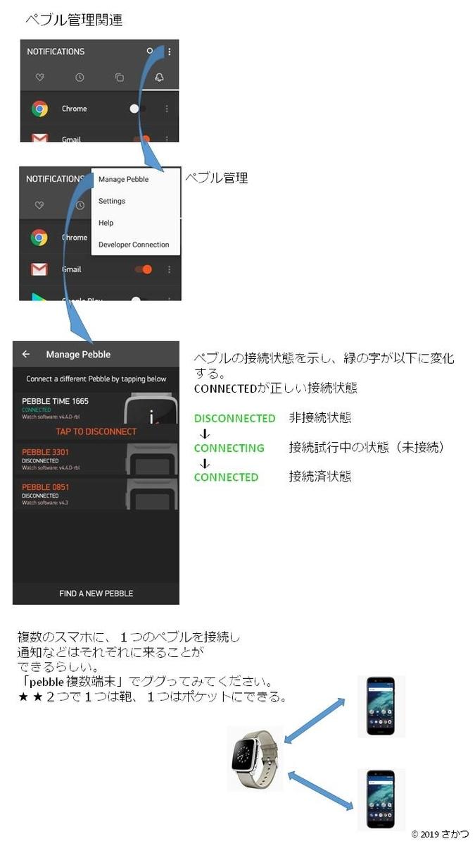 f:id:sakatsusan:20190922064128j:plain