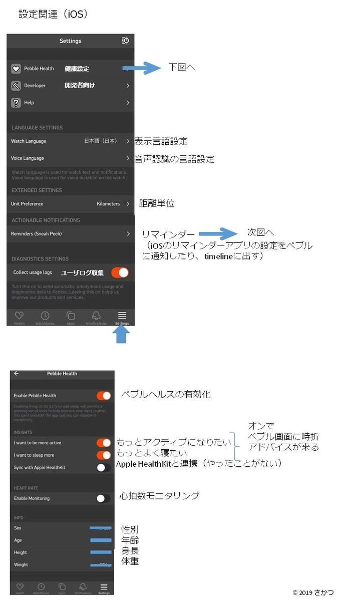 f:id:sakatsusan:20190922064147j:plain