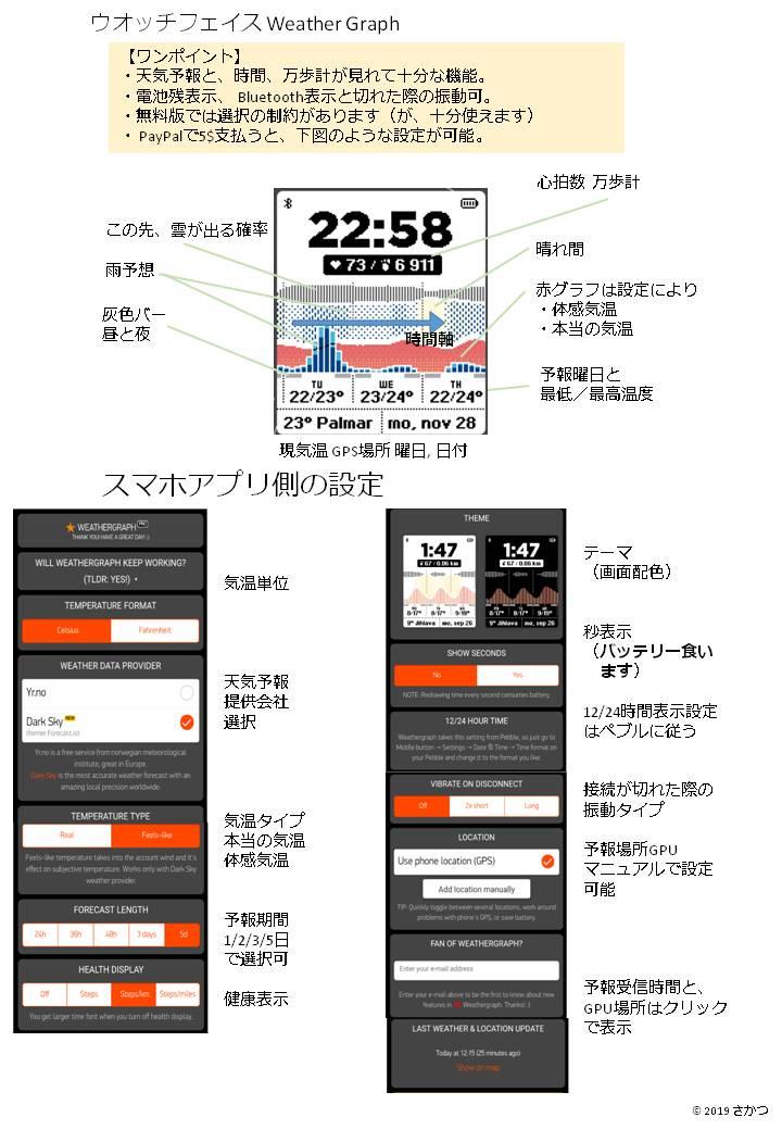 f:id:sakatsusan:20190922072653j:plain