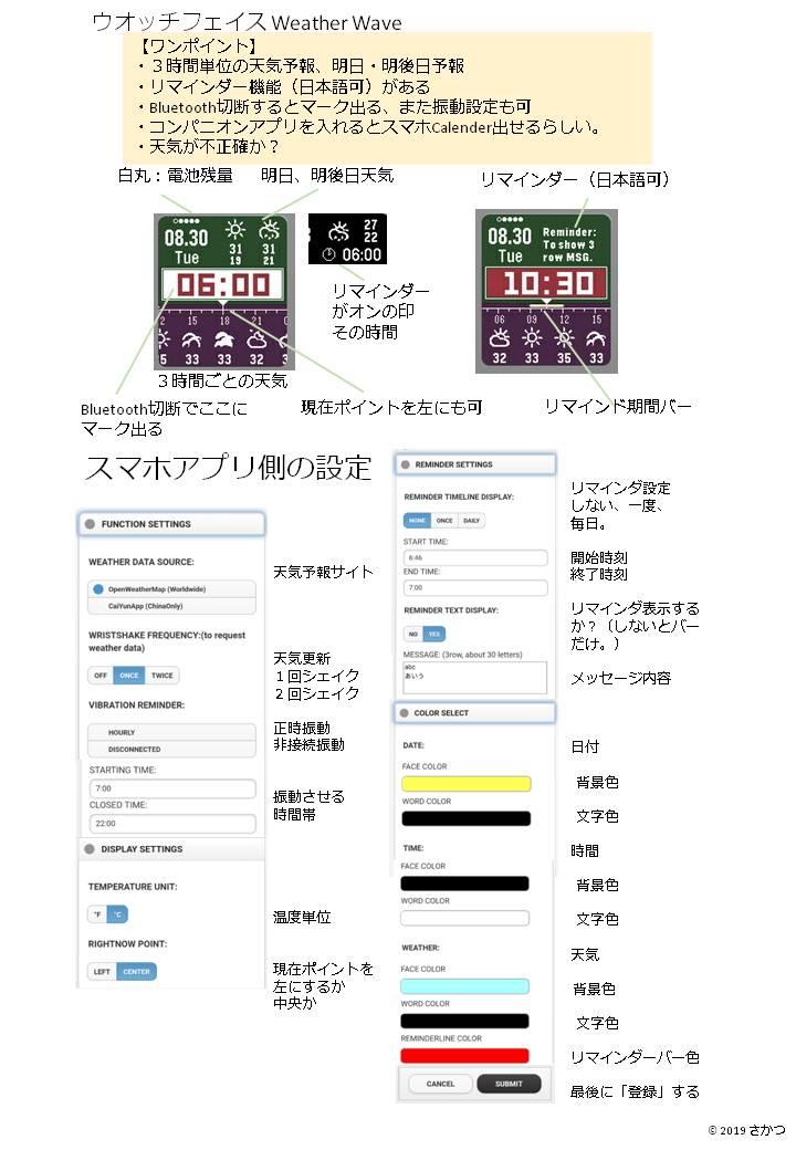 f:id:sakatsusan:20190922072721j:plain