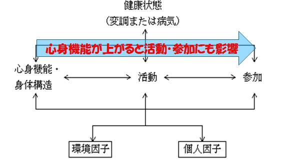 f:id:sake_ot:20190508235634p:plain