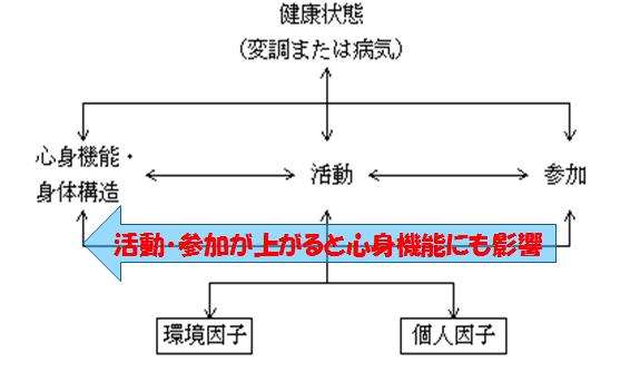 f:id:sake_ot:20190508235845p:plain
