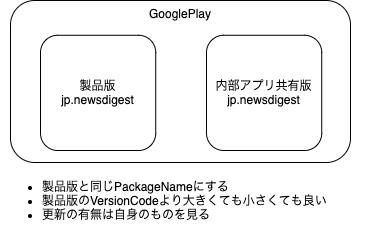 f:id:sakebook:20200826004923p:plain