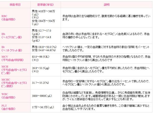 f:id:sakeganomitai:20171107132919j:plain