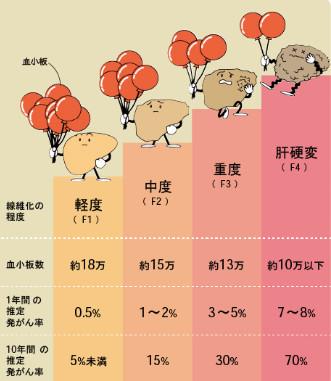 f:id:sakeganomitai:20171107133401j:plain